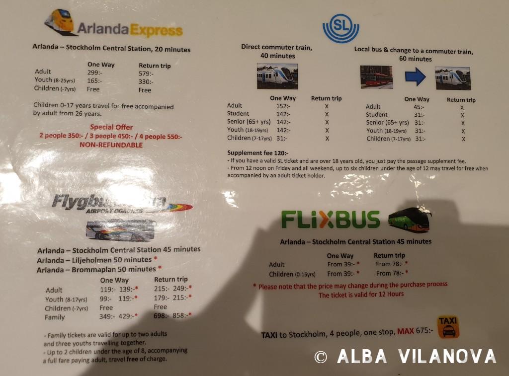 Todas las opciones de transporte entre el aeropuerto Arlanda y centro de Estocolmo - Suecia - Viajar - Blog de Alba Vilanova